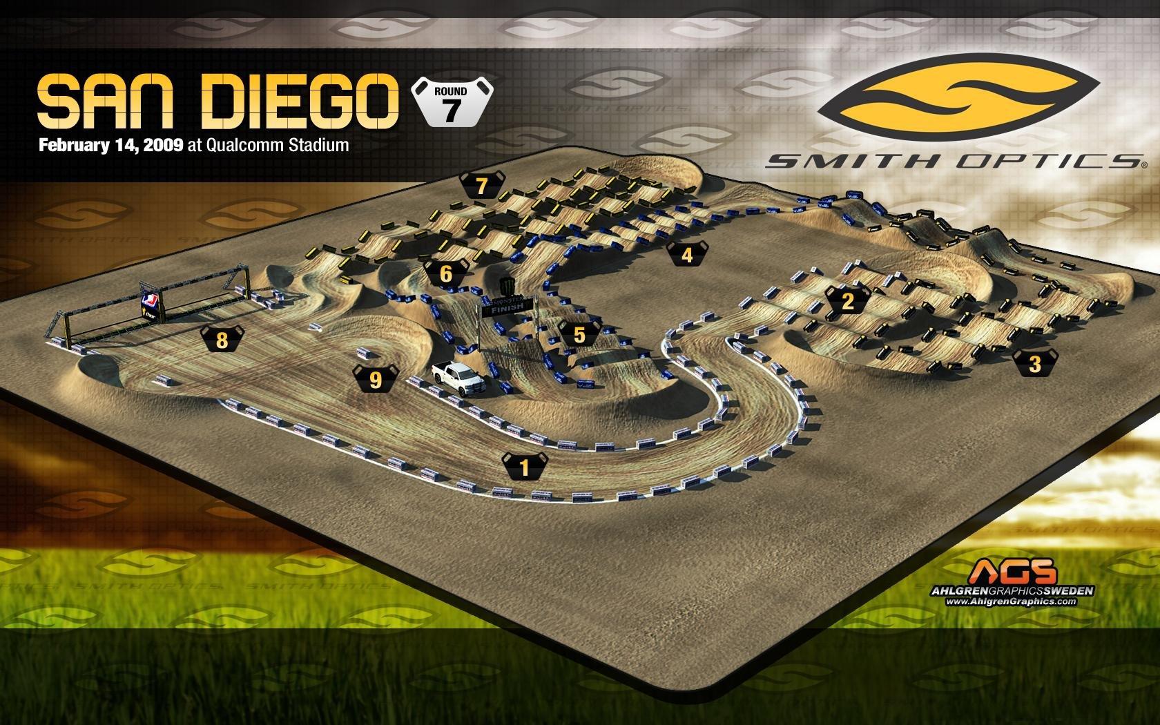 modern sx tracks boring moto related motocross forums
