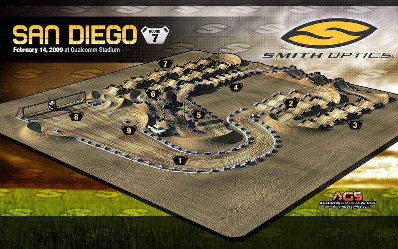 Observations San Diego Racer X Online - Us bank stadium supercross track map