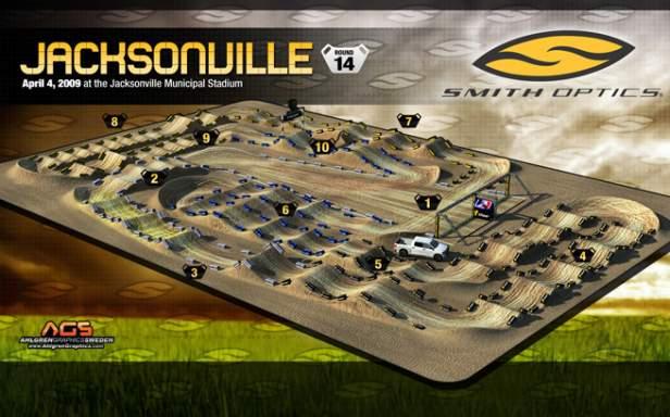 Jacksonville Supercross Track
