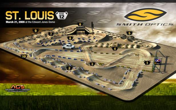 St. Louis Supercross Track