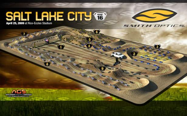 Salt Lake City Supercross Track