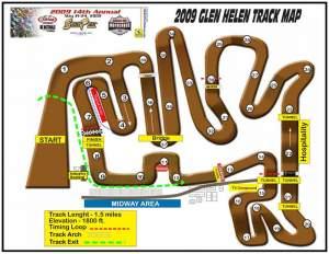 Round 1: Glen Helen Raceway