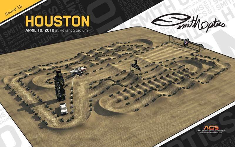 Emejing Home Motocross Track Design Gallery - Amazing Design Ideas ...