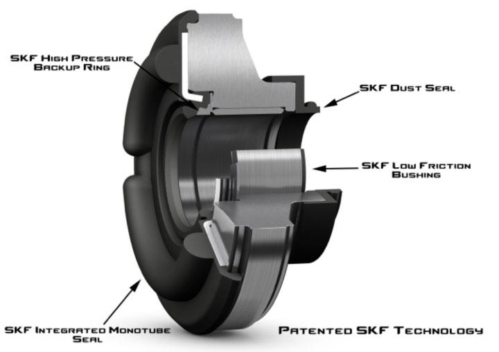SKF-shock-Seal-Head