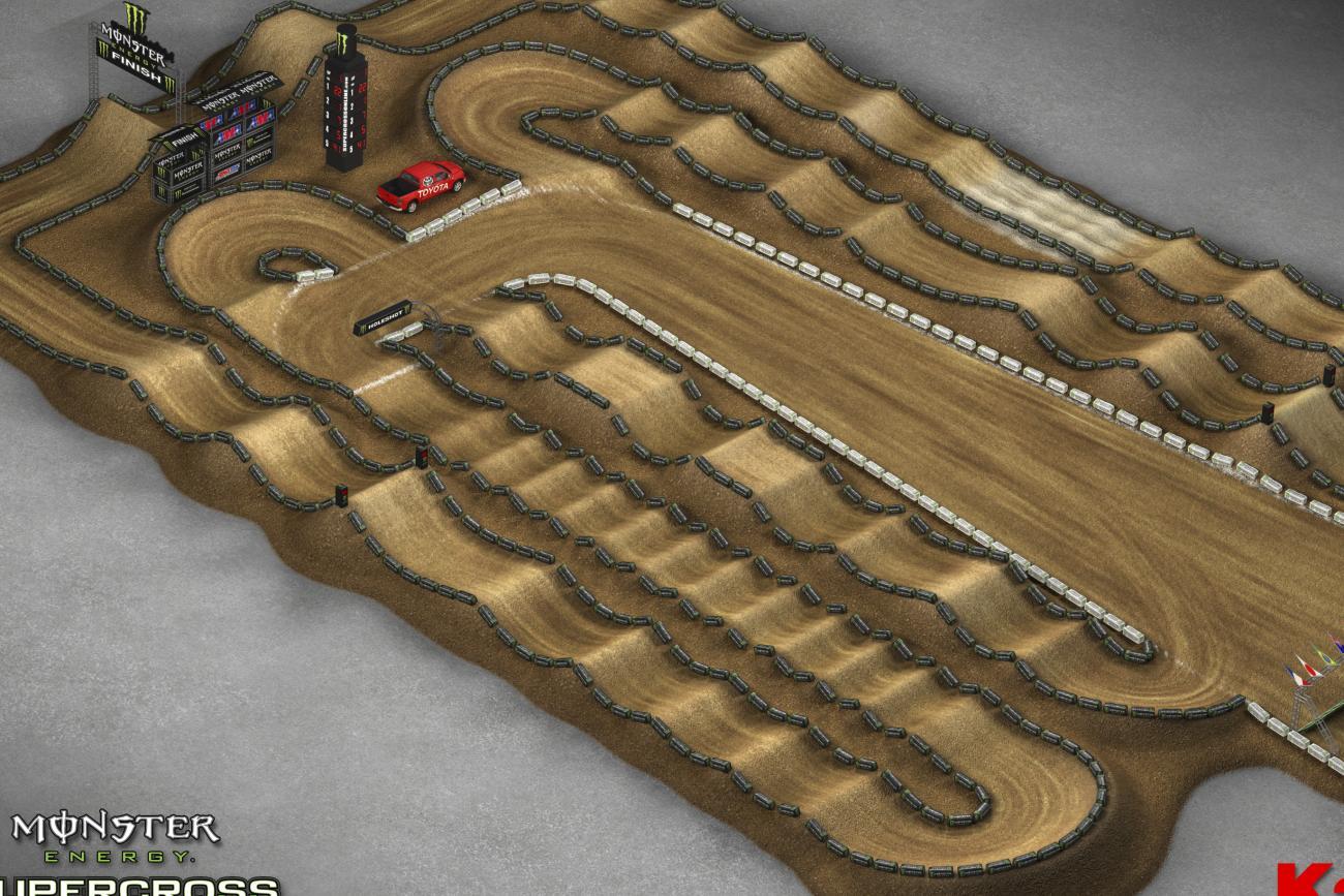 Animated Track Map: Dallas SX