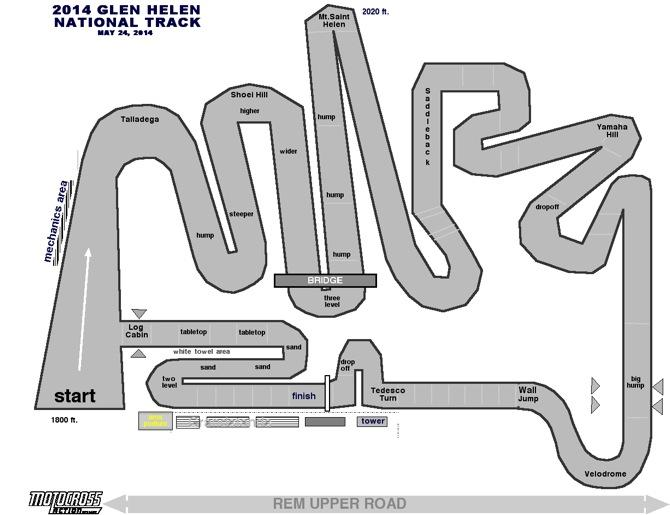 Here's the temporary track plans by Jody Weisel for Glen Helen's Red Bull National on May 24.
