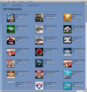 The Racer X Podcast show is the 20th most popular professional sports podcast on iTunes!