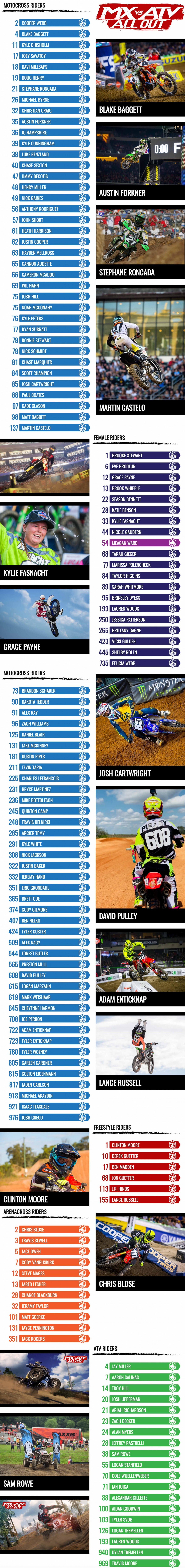 MX vs ATV All Out Riders Roster