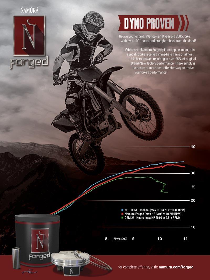 Racer X June 2019 - Namura Advertisement