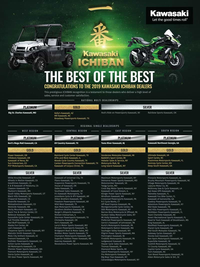 Racer X December 2019 - Kawasaki Advertisement